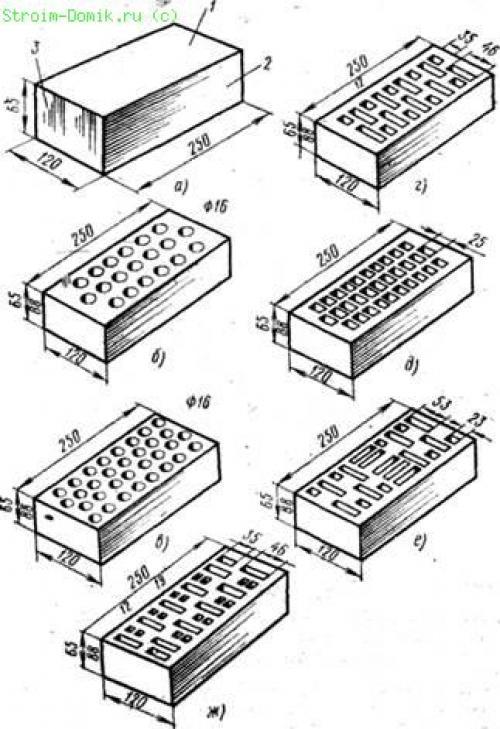 Керамическими называют искусственные каменные материалы получаемые из минерального сырья путём. .  Искусственные каменные материалы